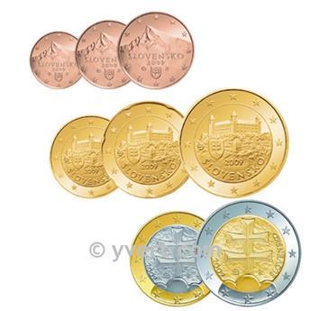 KIT EURO Eslováquia